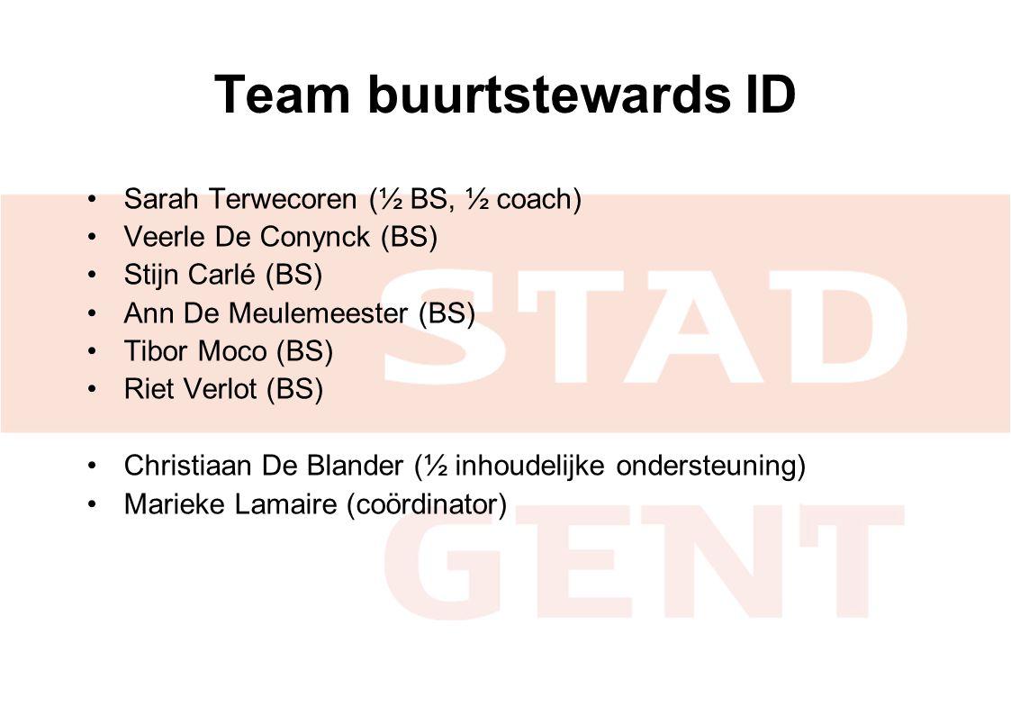 Team buurtstewards ID •Sarah Terwecoren (½ BS, ½ coach) •Veerle De Conynck (BS) •Stijn Carlé (BS) •Ann De Meulemeester (BS) •Tibor Moco (BS) •Riet Ver