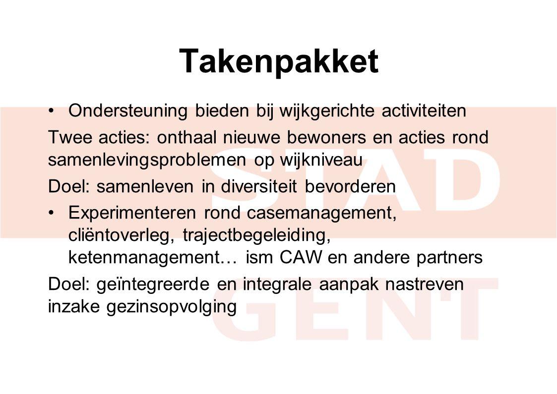 Takenpakket •Ondersteuning bieden bij wijkgerichte activiteiten Twee acties: onthaal nieuwe bewoners en acties rond samenlevingsproblemen op wijknivea