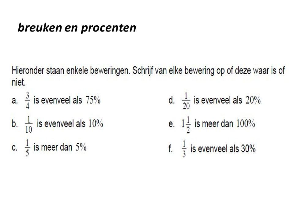 breuken en procenten