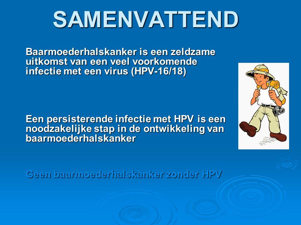 SAMENVATTEND Baarmoederhalskanker is een zeldzame uitkomst van een veel voorkomende infectie met een virus (HPV-16/18) Een persisterende infectie met