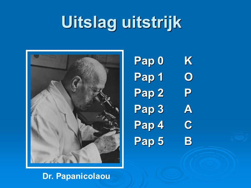 Uitslag uitstrijk Pap 0K Pap 1O Pap 2P Pap 3A Pap 4C Pap 5B Dr. Papanicolaou