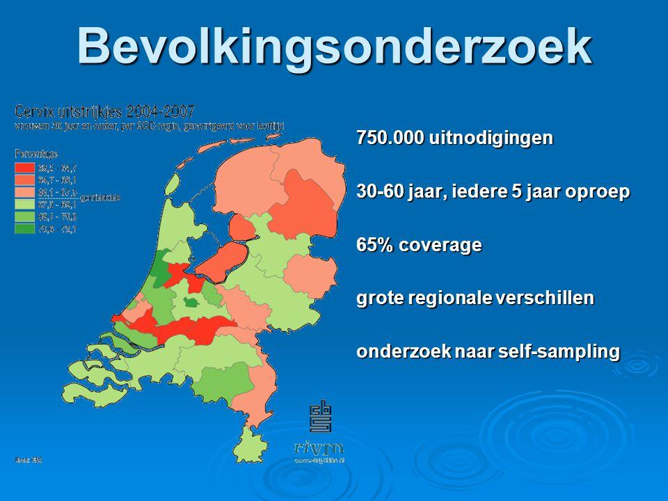 Bevolkingsonderzoek 750.000 uitnodigingen 30-60 jaar, iedere 5 jaar oproep 65% coverage grote regionale verschillen onderzoek naar self-sampling