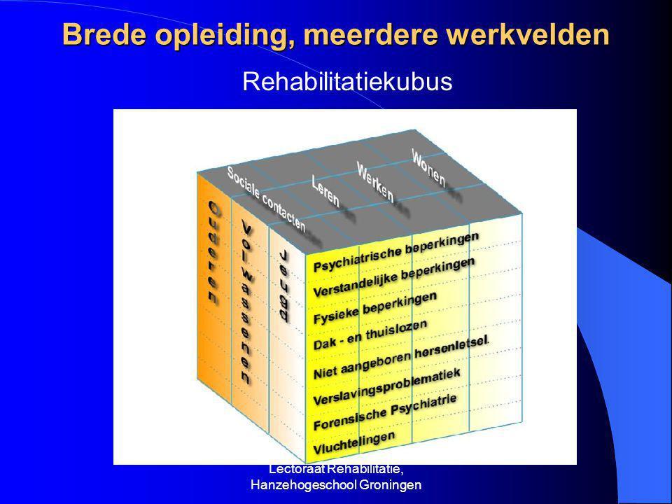 Lectoraat Rehabilitatie, Hanzehogeschool Groningen Brede opleiding, meerdere werkvelden Rehabilitatiekubus