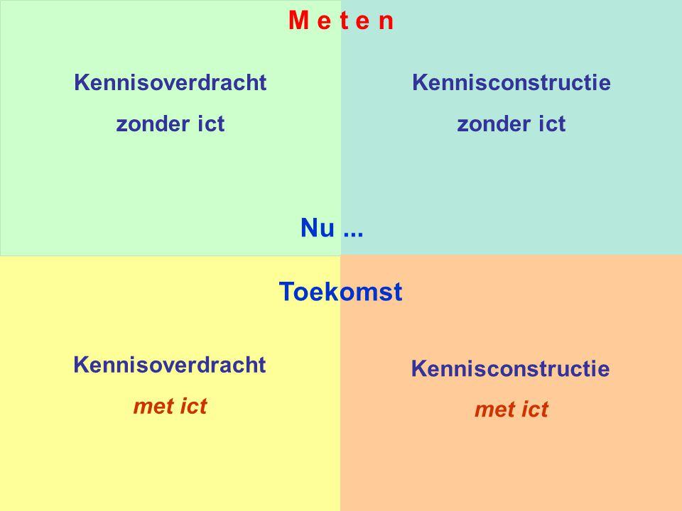 Kennisoverdracht met ict Kennisoverdracht zonder ict Kennisconstructie zonder ict Kennisconstructie met ict M e t e n Toekomst Nu...