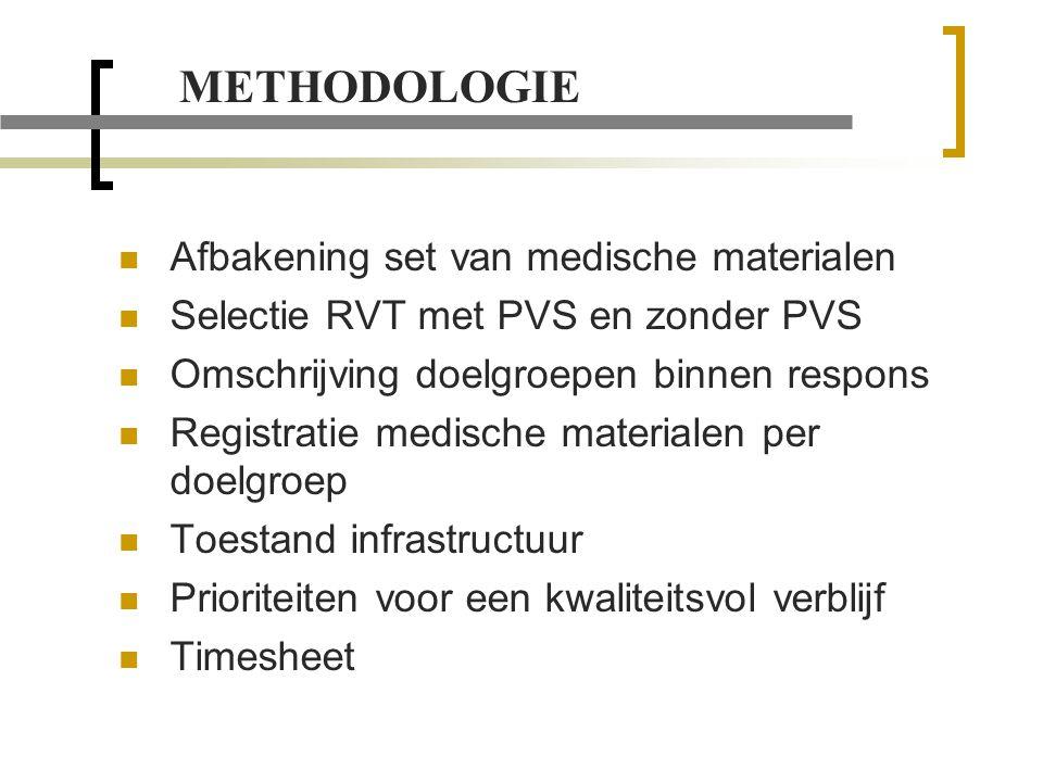 METHODOLOGIE  Afbakening set van medische materialen  Selectie RVT met PVS en zonder PVS  Omschrijving doelgroepen binnen respons  Registratie medische materialen per doelgroep  Toestand infrastructuur  Prioriteiten voor een kwaliteitsvol verblijf  Timesheet