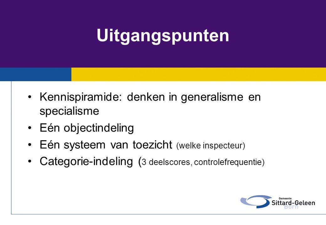 Uitgangspunten •Kennispiramide: denken in generalisme en specialisme •Eén objectindeling •Eén systeem van toezicht (welke inspecteur) •Categorie-indel