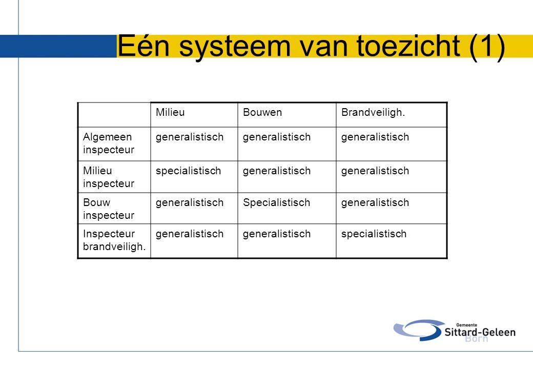 Eén systeem van toezicht (1) MilieuBouwenBrandveiligh. Algemeen inspecteur generalistisch Milieu inspecteur specialistischgeneralistisch Bouw inspecte