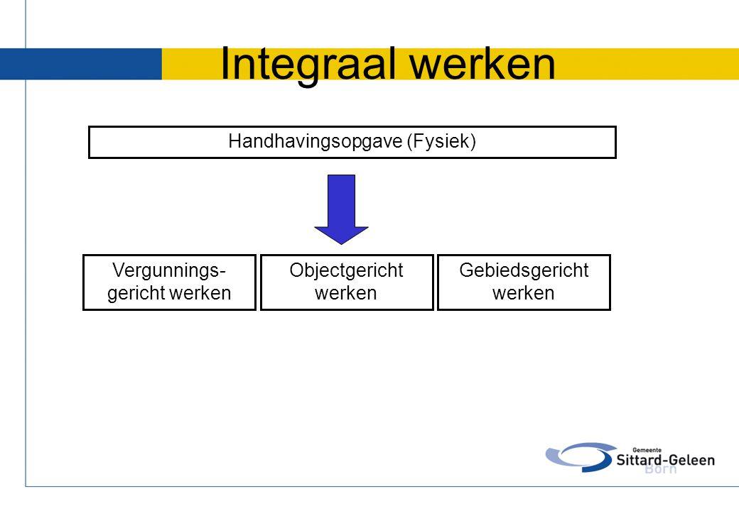 Integraal werken Handhavingsopgave (Fysiek) Vergunnings- gericht werken Objectgericht werken Gebiedsgericht werken