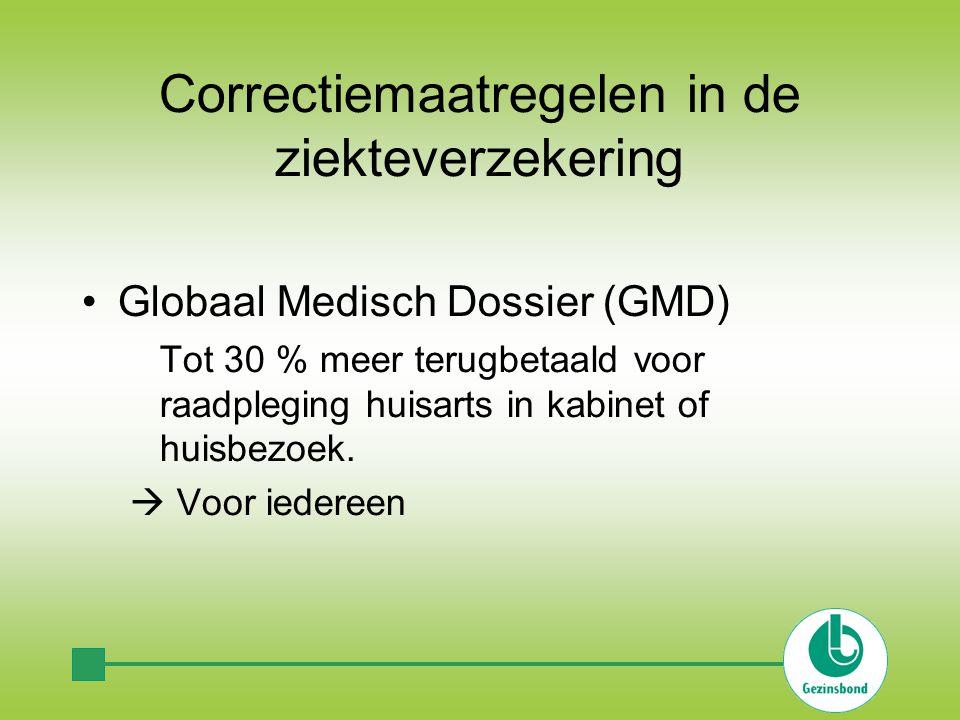 Correctiemaatregelen in de ziekteverzekering •Globaal Medisch Dossier (GMD) Tot 30 % meer terugbetaald voor raadpleging huisarts in kabinet of huisbezoek.