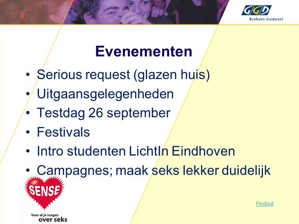 Evenementen Findout •Serious request (glazen huis) •Uitgaansgelegenheden •Testdag 26 september •Festivals •Intro studenten LichtIn Eindhoven •Campagnes; maak seks lekker duidelijk