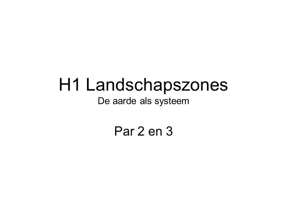 H1 Landschapszones De aarde als systeem Par 2 en 3