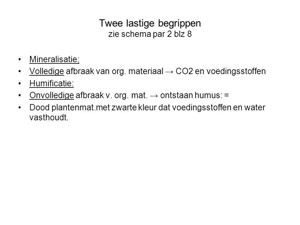 Twee lastige begrippen zie schema par 2 blz 8 •Mineralisatie; •Volledige afbraak van org. materiaal → CO2 en voedingsstoffen •Humificatie: •Onvolledig