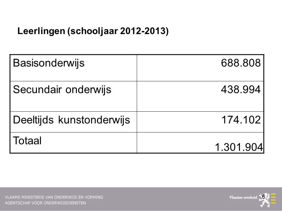 Instromers in het Vlaams basisonderwijs per fusiegemeente
