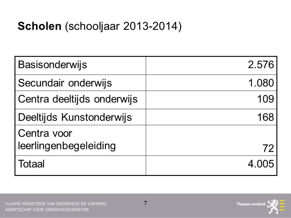Instromers in het Vlaams secundair onderwijs per fusiegemeente