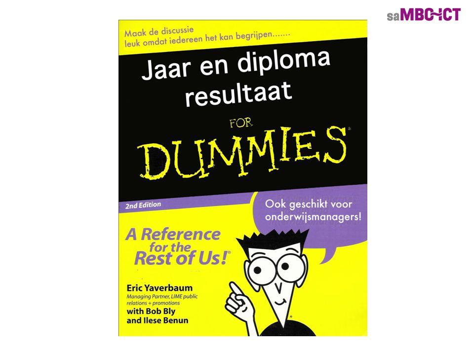 3 200 4 30 Diploma Diplomaresultaat = 110 110 + 40 X 100% = 73,3 % 110 ( nivo 3) 1/10 40 Deze 30 verlaten NIET de instelling, tellen dus niet mee!