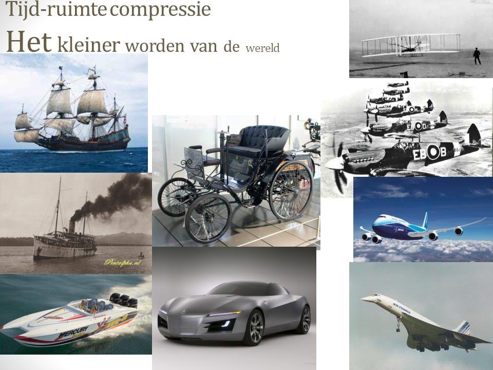 Tijd-ruimte compressie Het kleiner worden van de wereld •