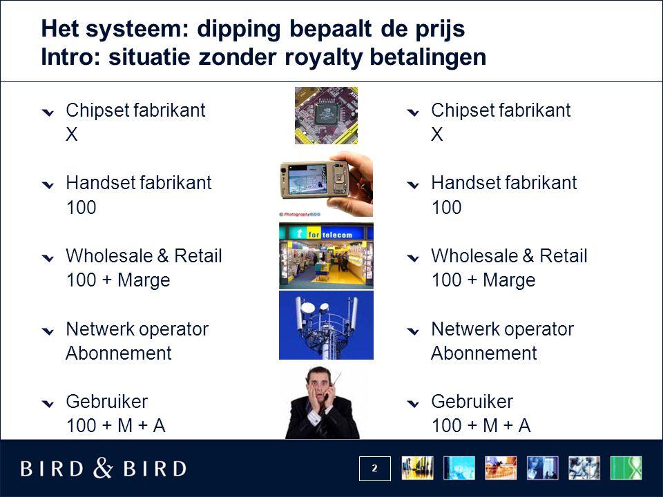 2 Het systeem: dipping bepaalt de prijs Intro: situatie zonder royalty betalingen Chipset fabrikant X Handset fabrikant 100 Wholesale & Retail 100 + M