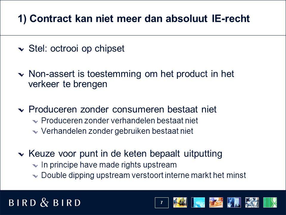 7 1) Contract kan niet meer dan absoluut IE-recht Stel: octrooi op chipset Non-assert is toestemming om het product in het verkeer te brengen Producer