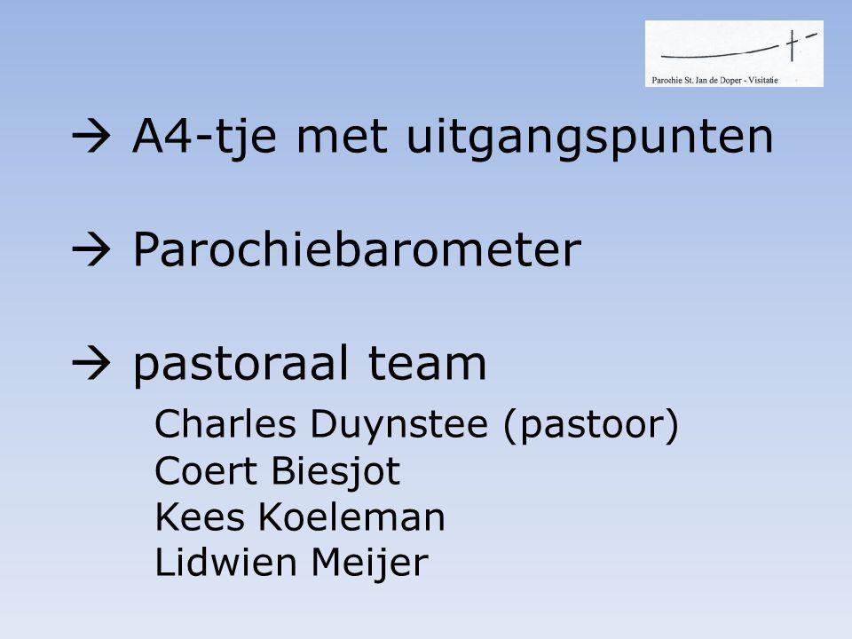  A4-tje met uitgangspunten  Parochiebarometer  pastoraal team Charles Duynstee (pastoor) Coert Biesjot Kees Koeleman Lidwien Meijer