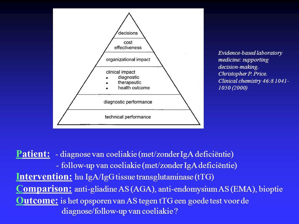 Patient: - diagnose van coeliakie (met/zonder IgA deficiëntie) - follow-up van coeliakie (met/zonder IgA deficiëntie) Intervention: hu IgA/IgG tissue transglutaminase (tTG) Comparison: anti-gliadine AS (AGA), anti-endomysium AS (EMA), bioptie Outcome: is het opsporen van AS tegen tTG een goede test voor de diagnose/follow-up van coeliakie .
