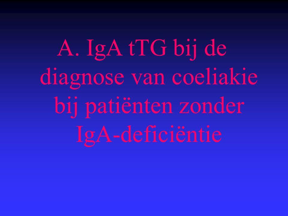 A. IgA tTG bij de diagnose van coeliakie bij patiënten zonder IgA-deficiëntie
