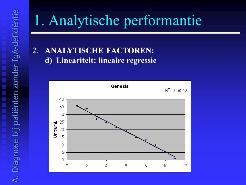 1. Analytische performantie 2. ANALYTISCHE FACTOREN: d) Lineariteit: lineaire regressie A. Diagnose bij patiënten zonder IgA-deficiëntie