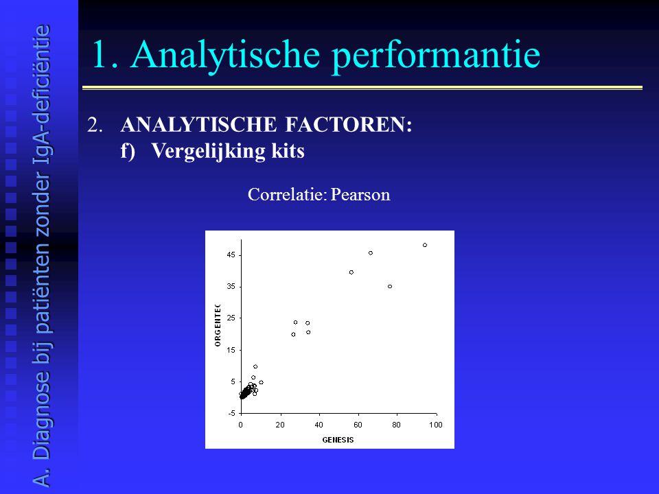 1. Analytische performantie 2. ANALYTISCHE FACTOREN: f) Vergelijking kits Correlatie: Pearson A. Diagnose bij patiënten zonder IgA-deficiëntie