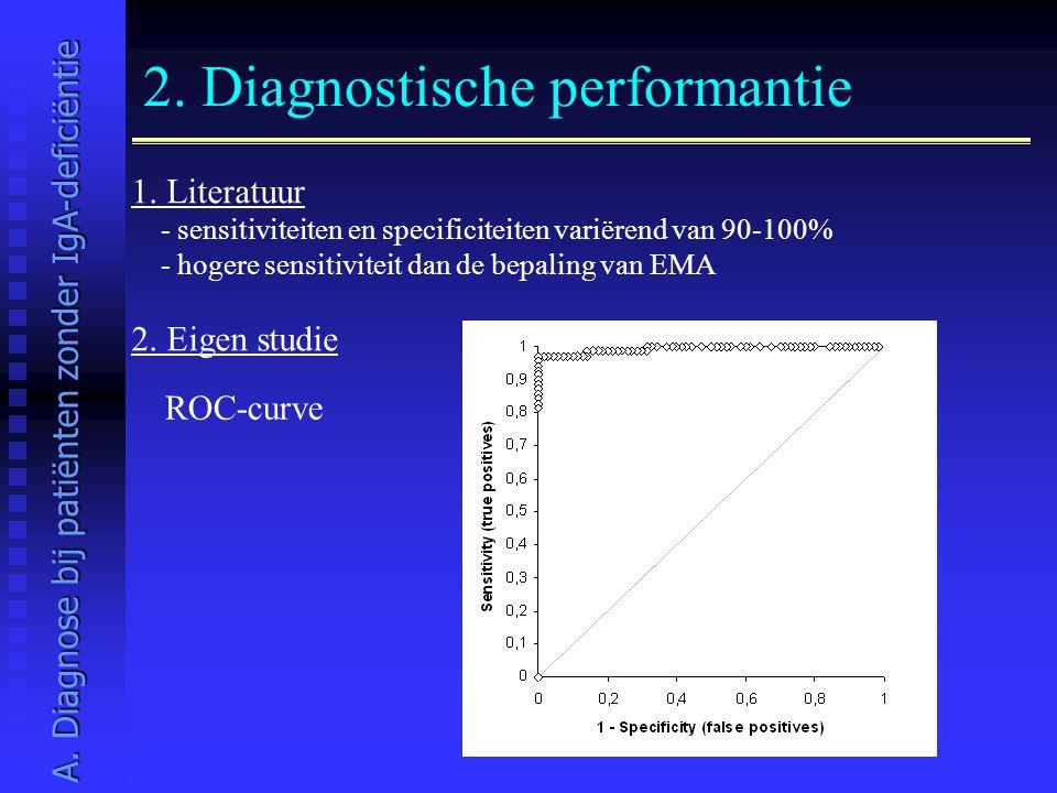 2. Diagnostische performantie 1. Literatuur - sensitiviteiten en specificiteiten variërend van 90-100% - hogere sensitiviteit dan de bepaling van EMA