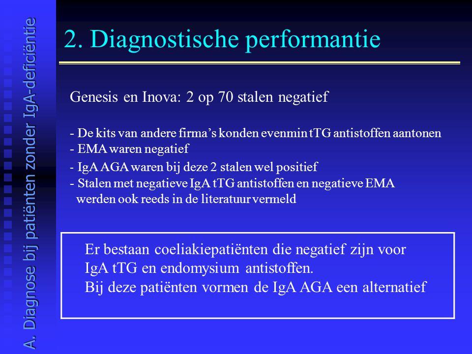 2. Diagnostische performantie Genesis en Inova: 2 op 70 stalen negatief - De kits van andere firma's konden evenmin tTG antistoffen aantonen - EMA war