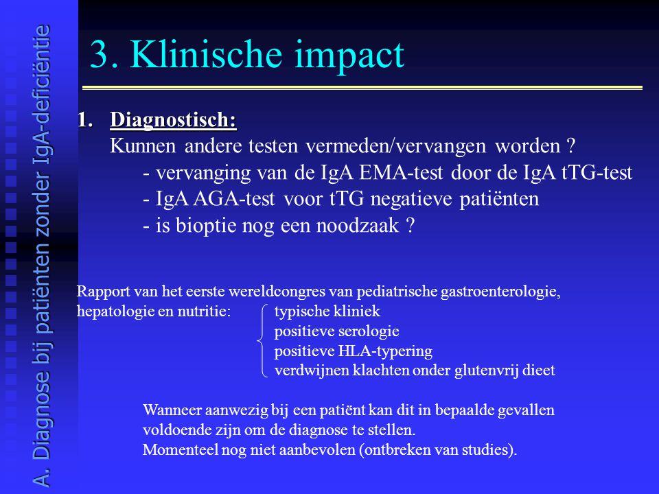 3. Klinische impact 1.Diagnostisch: Kunnen andere testen vermeden/vervangen worden ? - vervanging van de IgA EMA-test door de IgA tTG-test - IgA AGA-t