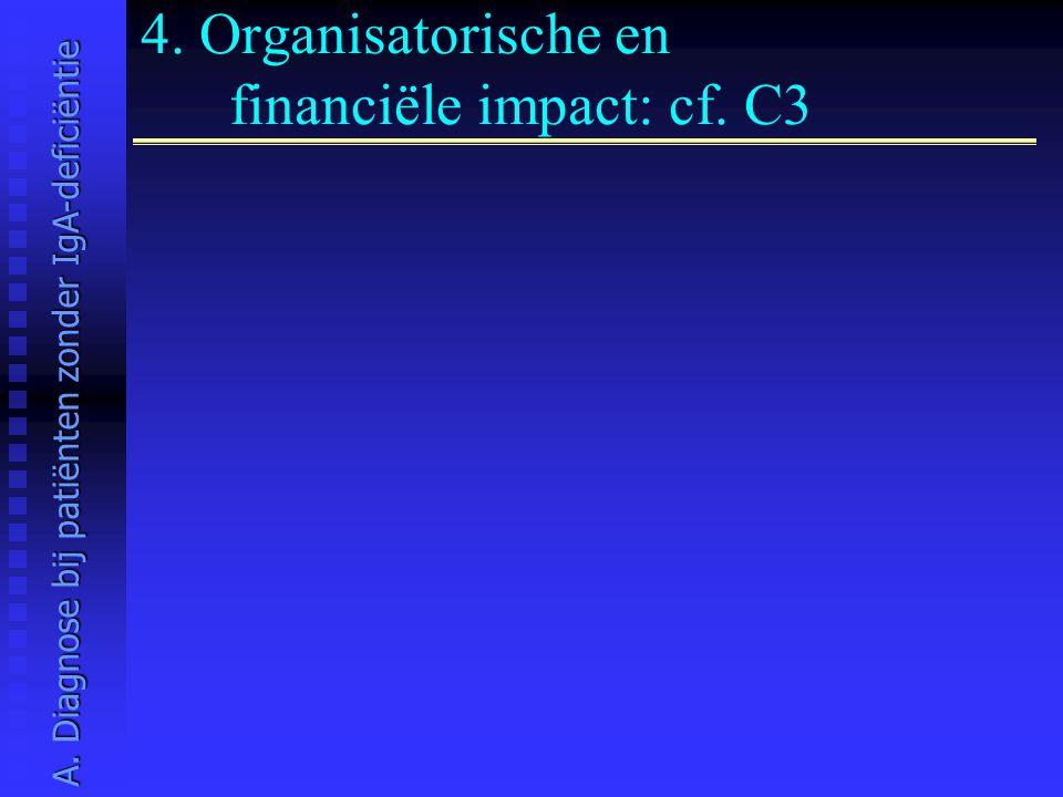 4. Organisatorische en financiële impact: cf. C3 A. Diagnose bij patiënten zonder IgA-deficiëntie