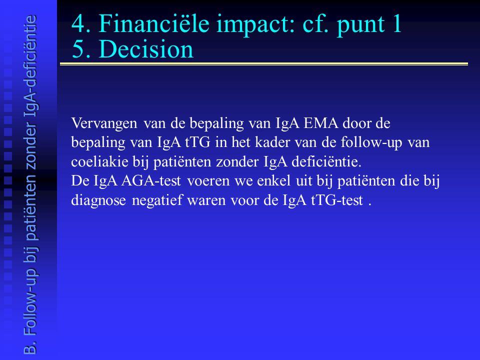 4. Financiële impact: cf. punt 1 5. Decision Vervangen van de bepaling van IgA EMA door de bepaling van IgA tTG in het kader van de follow-up van coel