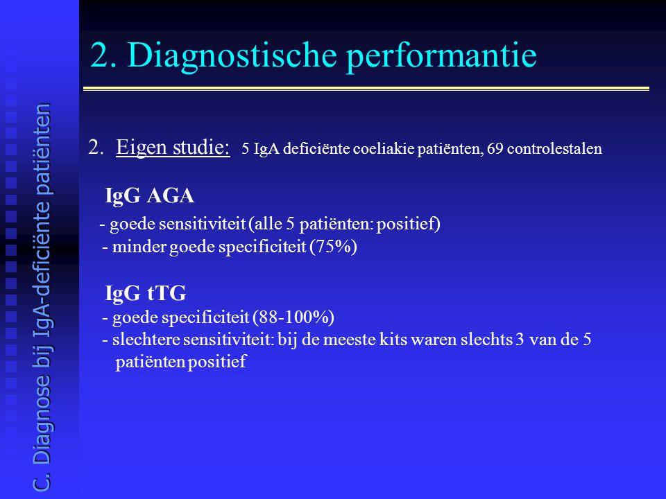 2. Diagnostische performantie 2. Eigen studie: 5 IgA deficiënte coeliakie patiënten, 69 controlestalen IgG AGA - goede sensitiviteit (alle 5 patiënten