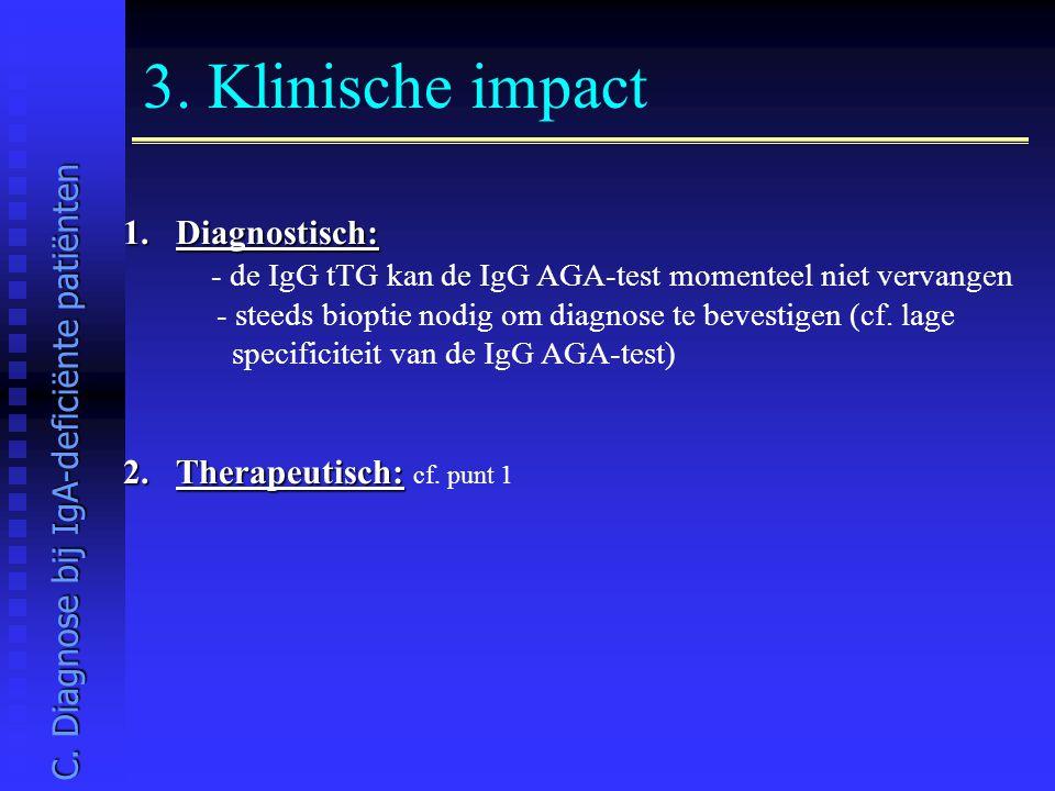 3. Klinische impact 1.Diagnostisch: - de IgG tTG kan de IgG AGA-test momenteel niet vervangen - steeds bioptie nodig om diagnose te bevestigen (cf. la