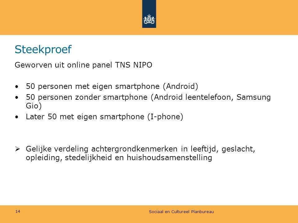 Steekproef Geworven uit online panel TNS NIPO •50 personen met eigen smartphone (Android) •50 personen zonder smartphone (Android leentelefoon, Samsun