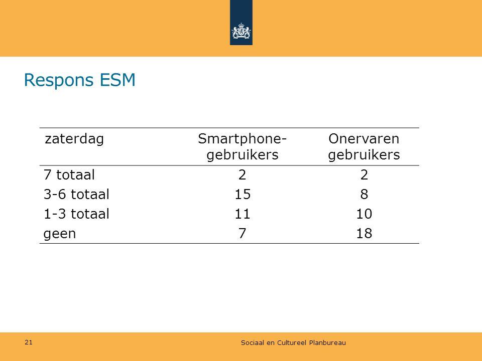 Respons ESM Sociaal en Cultureel Planbureau 21 zaterdagSmartphone- gebruikers Onervaren gebruikers 7 totaal22 3-6 totaal158 1-3 totaal1110 geen718