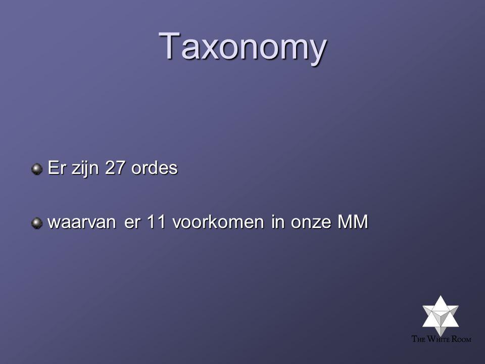 Taxonomy Er zijn 27 ordes waarvan er 11 voorkomen in onze MM