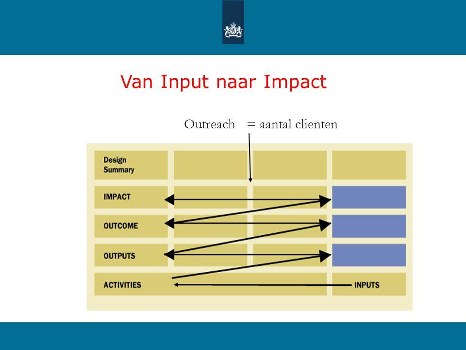 Van Input naar Impact Outreach= aantal clienten