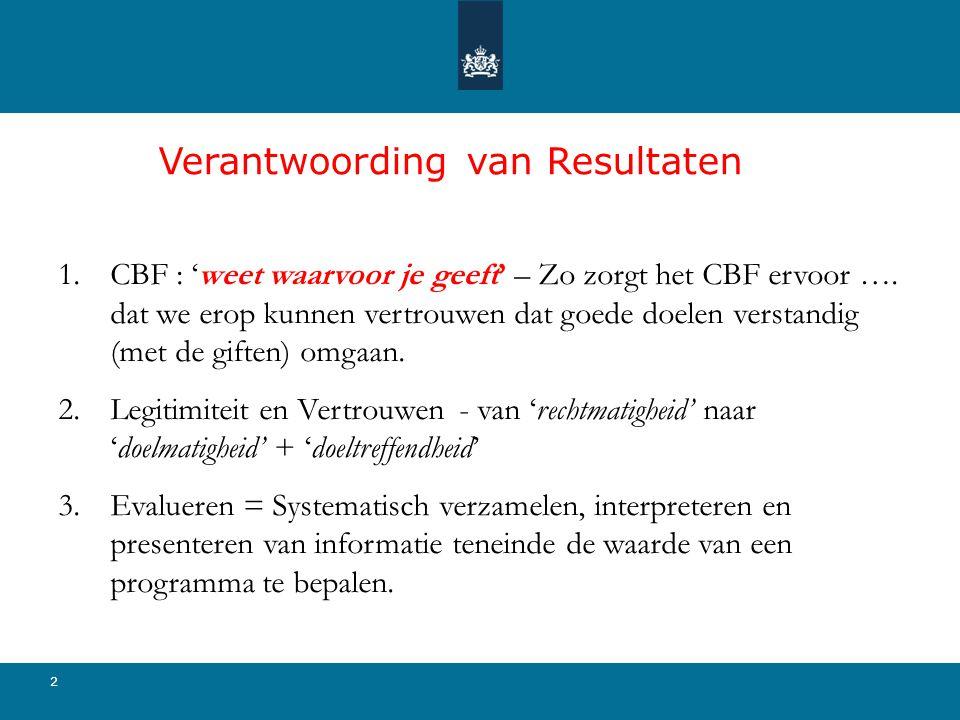Verantwoording van Resultaten 2 1.CBF : 'weet waarvoor je geeft' – Zo zorgt het CBF ervoor …. dat we erop kunnen vertrouwen dat goede doelen verstandi