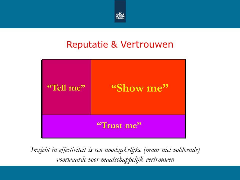 Reputatie & Vertrouwen Trust me Tell me Show me Trust me Inzicht in effectiviteit is een noodzakelijke (maar niet voldoende) voorwaarde voor maatschappelijk vertrouwen Tell me