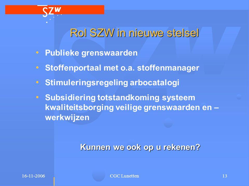 16-11-2006CGC Lunetten13 Rol SZW in nieuwe stelsel • Publieke grenswaarden • Stoffenportaal met o.a. stoffenmanager • Stimuleringsregeling arbocatalog