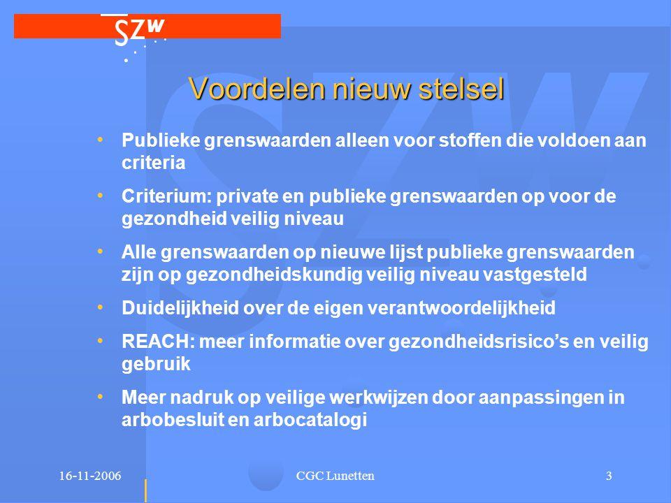 16-11-2006CGC Lunetten3 Voordelen nieuw stelsel • Publieke grenswaarden alleen voor stoffen die voldoen aan criteria • Criterium: private en publieke