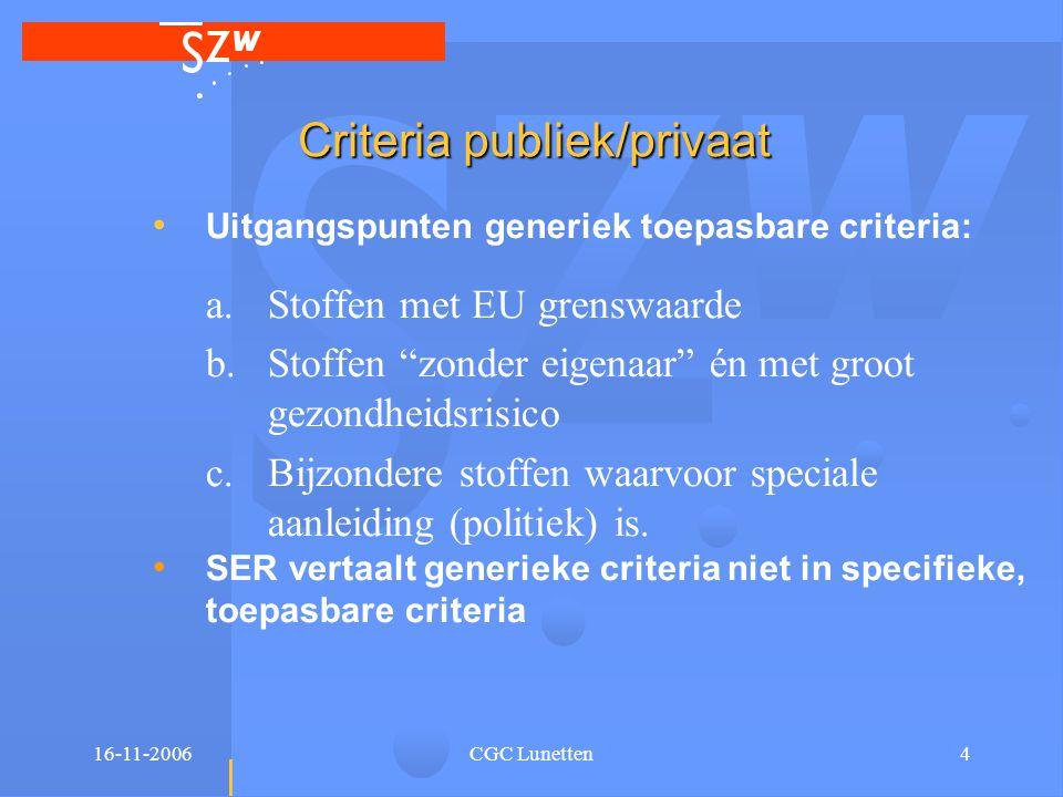 """16-11-2006CGC Lunetten4 Criteria publiek/privaat • Uitgangspunten generiek toepasbare criteria: a.Stoffen met EU grenswaarde b.Stoffen """"zonder eigenaa"""
