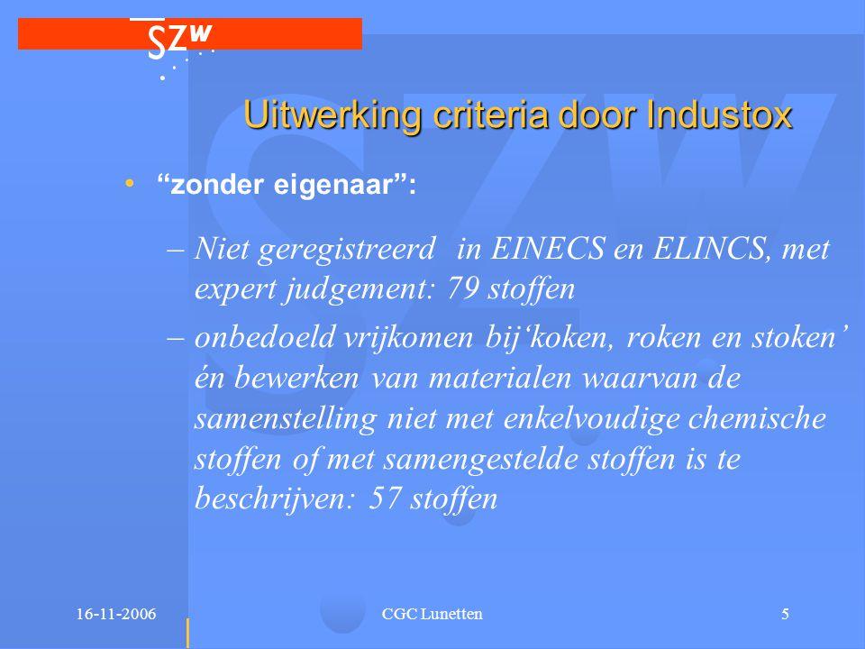 16-11-2006CGC Lunetten6 Uitwerking criteria door Industox (2) • hoog-risico stoffen : –drie filters op basis van toxiciteitsclasse, gebruiksvolume en vluchtigheid/stoffigheid: 170 – 248 stoffen