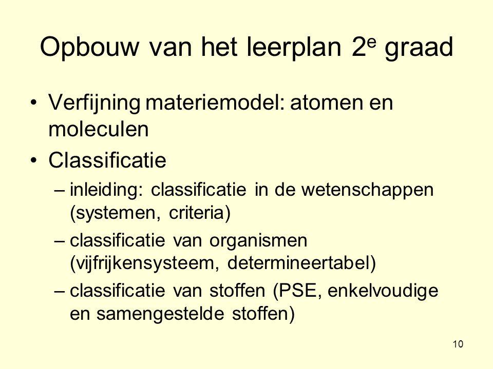 10 Opbouw van het leerplan 2 e graad •Verfijning materiemodel: atomen en moleculen •Classificatie –inleiding: classificatie in de wetenschappen (syste