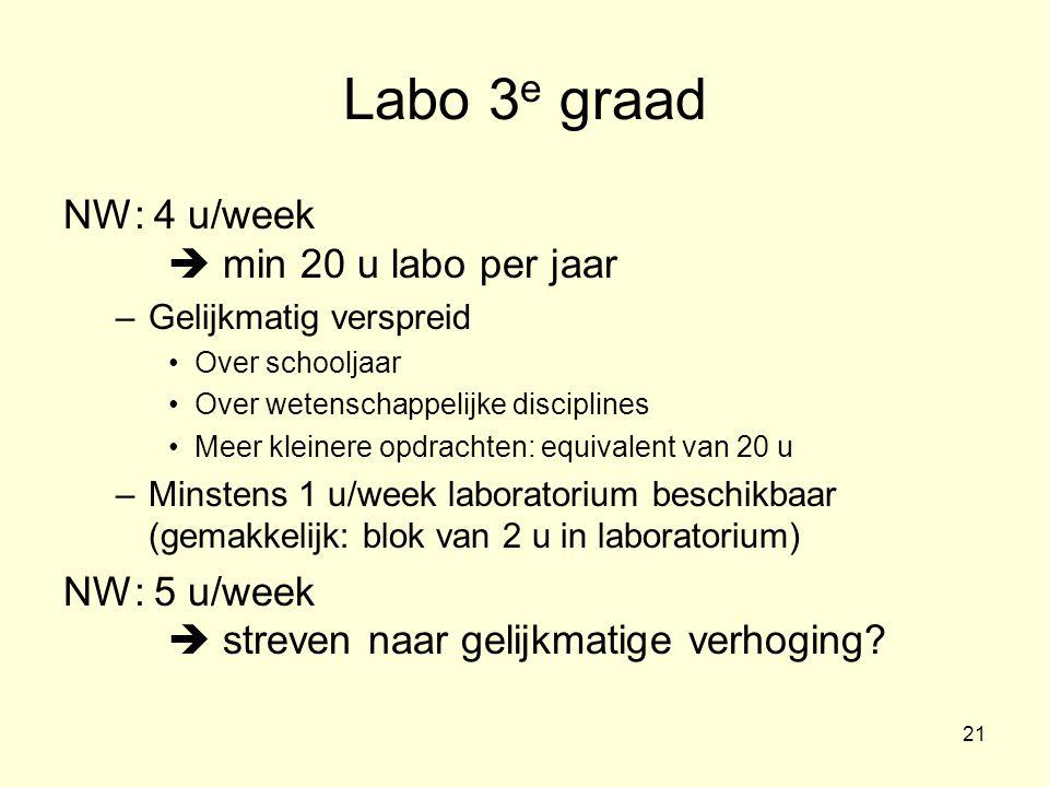 21 Labo 3 e graad NW: 4 u/week  min 20 u labo per jaar –Gelijkmatig verspreid •Over schooljaar •Over wetenschappelijke disciplines •Meer kleinere opd
