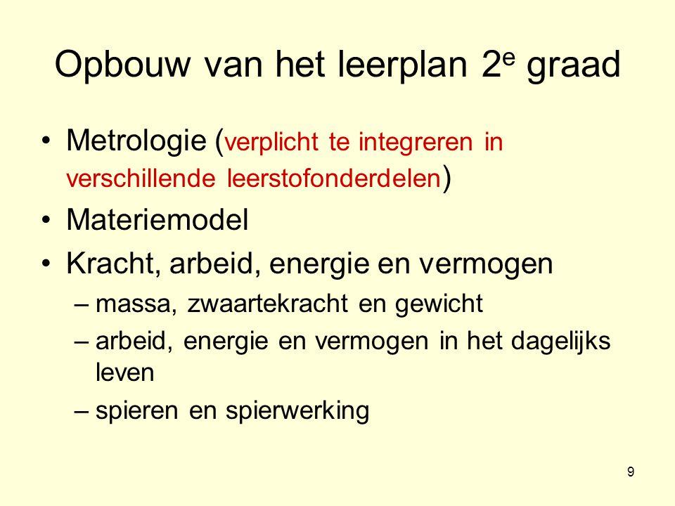 9 Opbouw van het leerplan 2 e graad •Metrologie ( verplicht te integreren in verschillende leerstofonderdelen ) •Materiemodel •Kracht, arbeid, energie