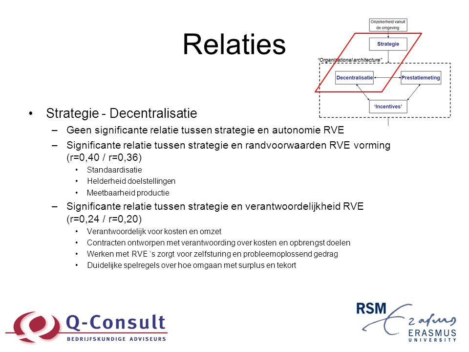 Relaties •Strategie - Decentralisatie –Geen significante relatie tussen strategie en autonomie RVE –Significante relatie tussen strategie en randvoorw