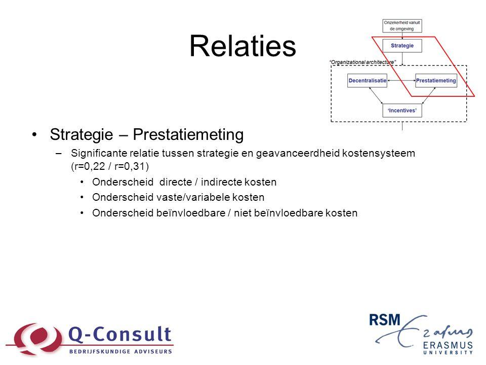 Relaties •Strategie – Prestatiemeting –Significante relatie tussen strategie en geavanceerdheid kostensysteem (r=0,22 / r=0,31) •Onderscheid directe /