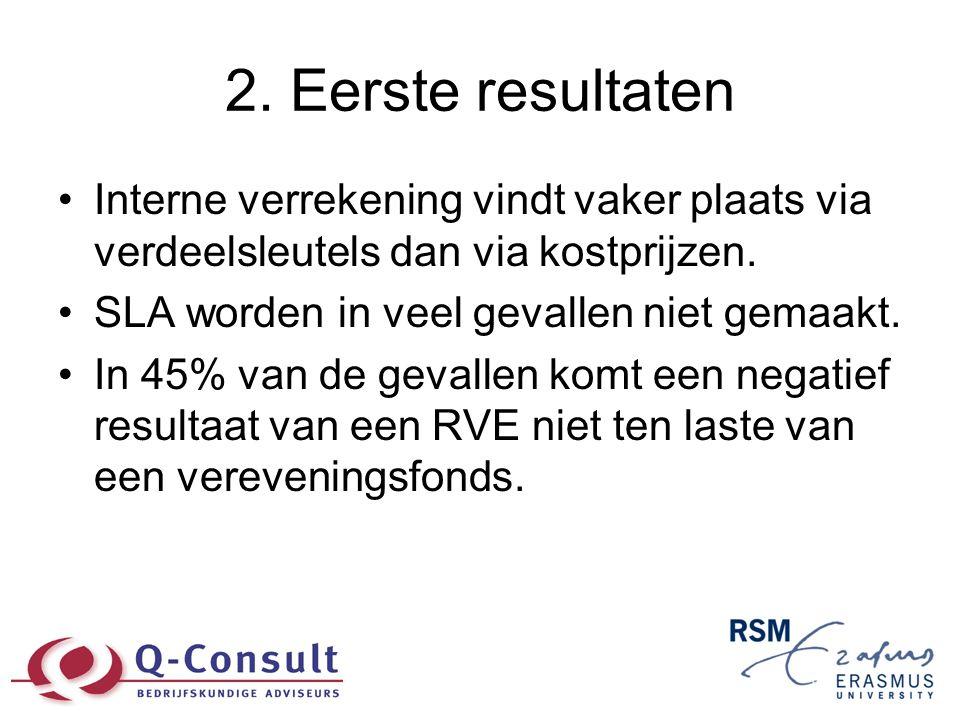 2. Eerste resultaten •Interne verrekening vindt vaker plaats via verdeelsleutels dan via kostprijzen. •SLA worden in veel gevallen niet gemaakt. •In 4